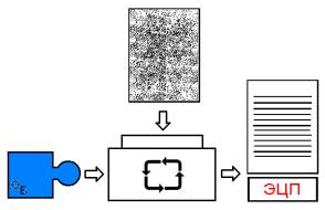 Расшифровка электронного документа с использованием секретного ключа получателя